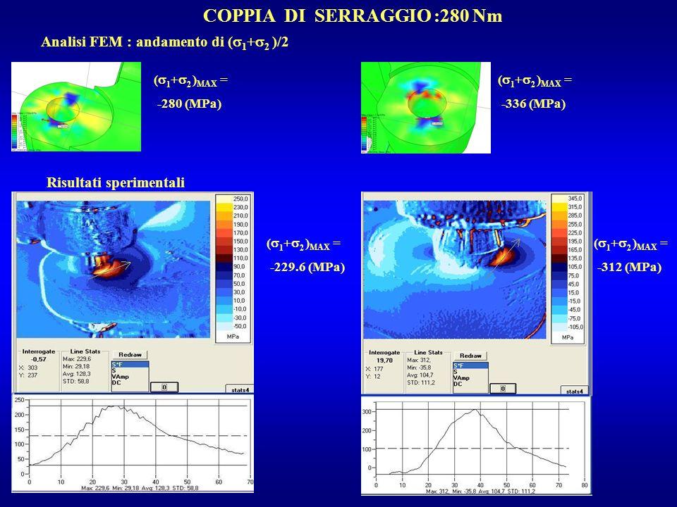 COPPIA DI SERRAGGIO :280 Nm Analisi FEM : andamento di ( 1 + 2 )/2 ( 1 + 2 ) MAX = -280 (MPa) ( 1 + 2 ) MAX = -336 (MPa) Risultati sperimentali ( 1 +