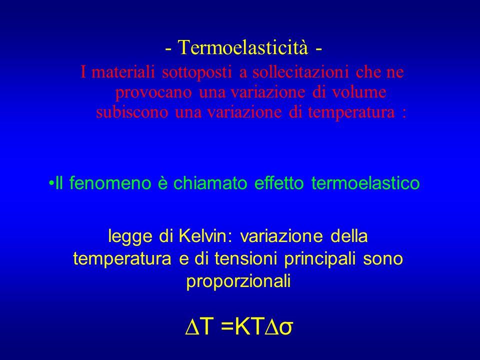 - Termoelasticità - I materiali sottoposti a sollecitazioni che ne provocano una variazione di volume subiscono una variazione di temperatura : Il fen