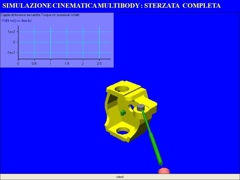 ANALISI FEM E RICERCA POSIZIONI PER APPLICAZIONE ESTENSIMETRO - Misure con estensimetro fattore di scala per termoelasticità - Segnale estensimetro riferimento per le acquisizioni termografichedifferenziali Andamento di ( 1 + 2 )/2 e punto scelto per applicazione dell estensimetro