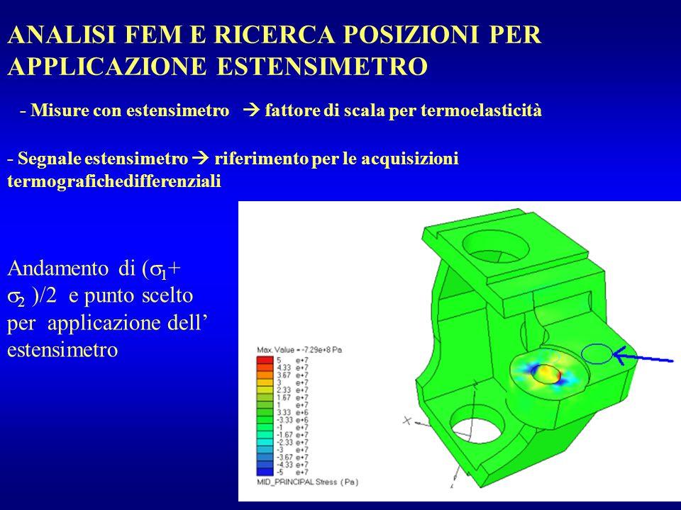 ANALISI FEM E RICERCA POSIZIONI PER APPLICAZIONE ESTENSIMETRO - Misure con estensimetro fattore di scala per termoelasticità - Segnale estensimetro ri