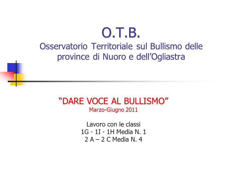 O.T.B. O.T.B. Osservatorio Territoriale sul Bullismo delle province di Nuoro e dellOgliastra DARE VOCE AL BULLISMO Marzo-Giugno 2011 Lavoro con le cla