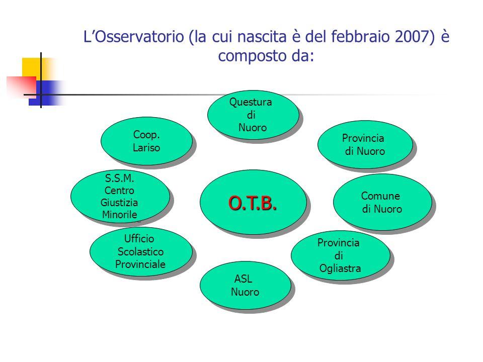 LOsservatorio (la cui nascita è del febbraio 2007) è composto da: O.T.B.O.T.B. S.S.M. Centro Giustizia Minorile S.S.M. Centro Giustizia Minorile Coop.