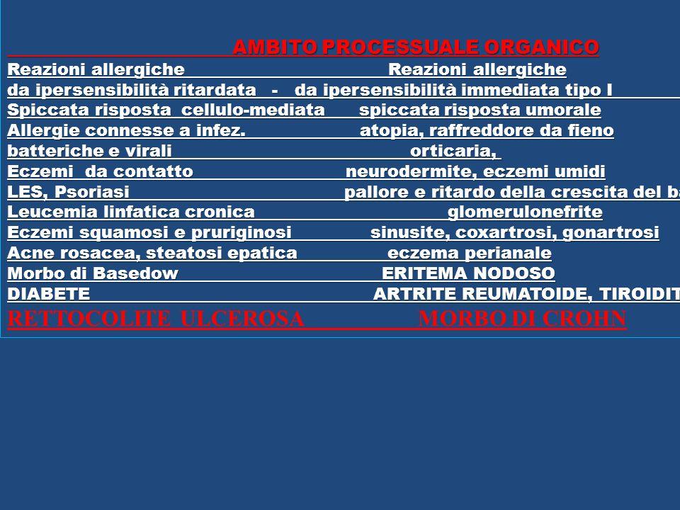 AMBITO PROCESSUALE ORGANICO AMBITO PROCESSUALE ORGANICO Reazioni allergiche Reazioni allergiche da ipersensibilità ritardata - da ipersensibilità imme
