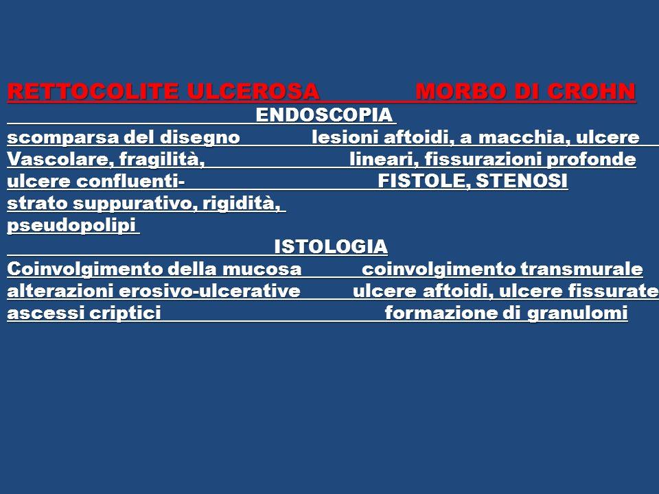 ENDOSCOPIA ENDOSCOPIA scomparsa del disegno lesioni aftoidi, a macchia, ulcere Vascolare, fragilità, lineari, fissurazioni profonde ulcere confluenti-