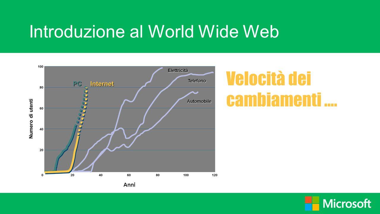 Introduzione al World Wide Web Velocità dei cambiamenti …. Anni