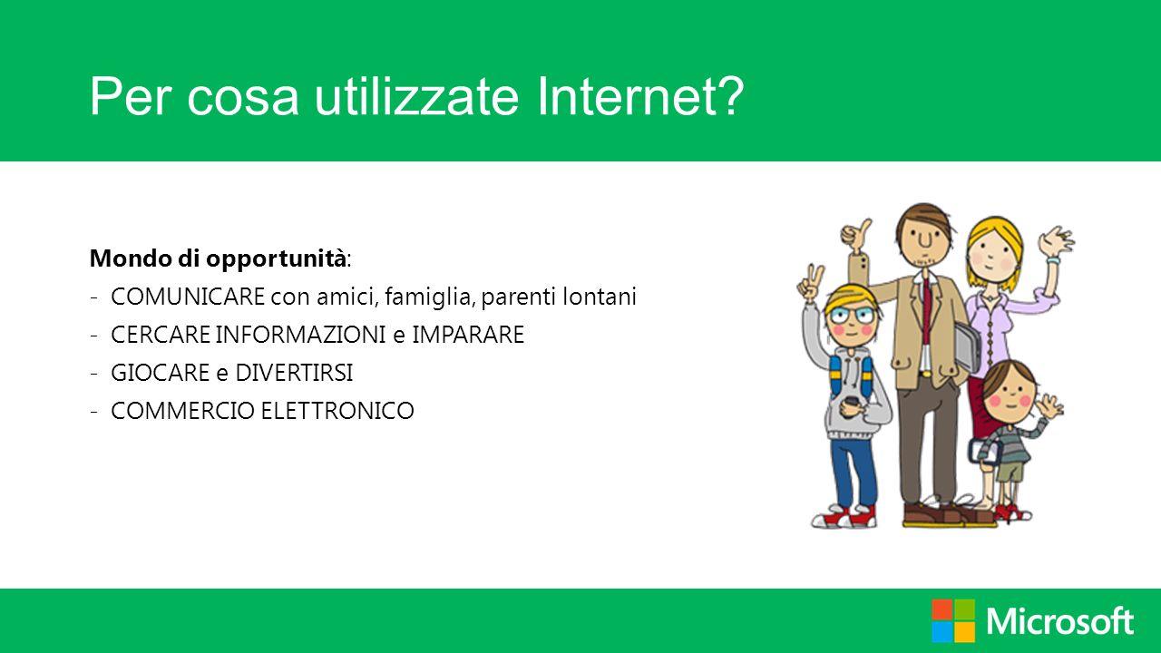 Per cosa utilizzate Internet? Mondo di opportunità: -COMUNICARE con amici, famiglia, parenti lontani -CERCARE INFORMAZIONI e IMPARARE -GIOCARE e DIVER