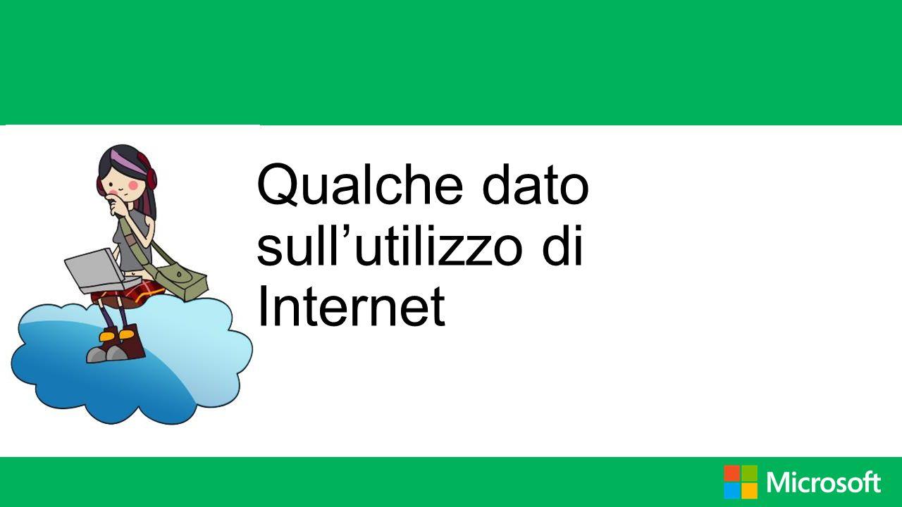 Cittadini e nuove tecnologie Dati Istat 2011