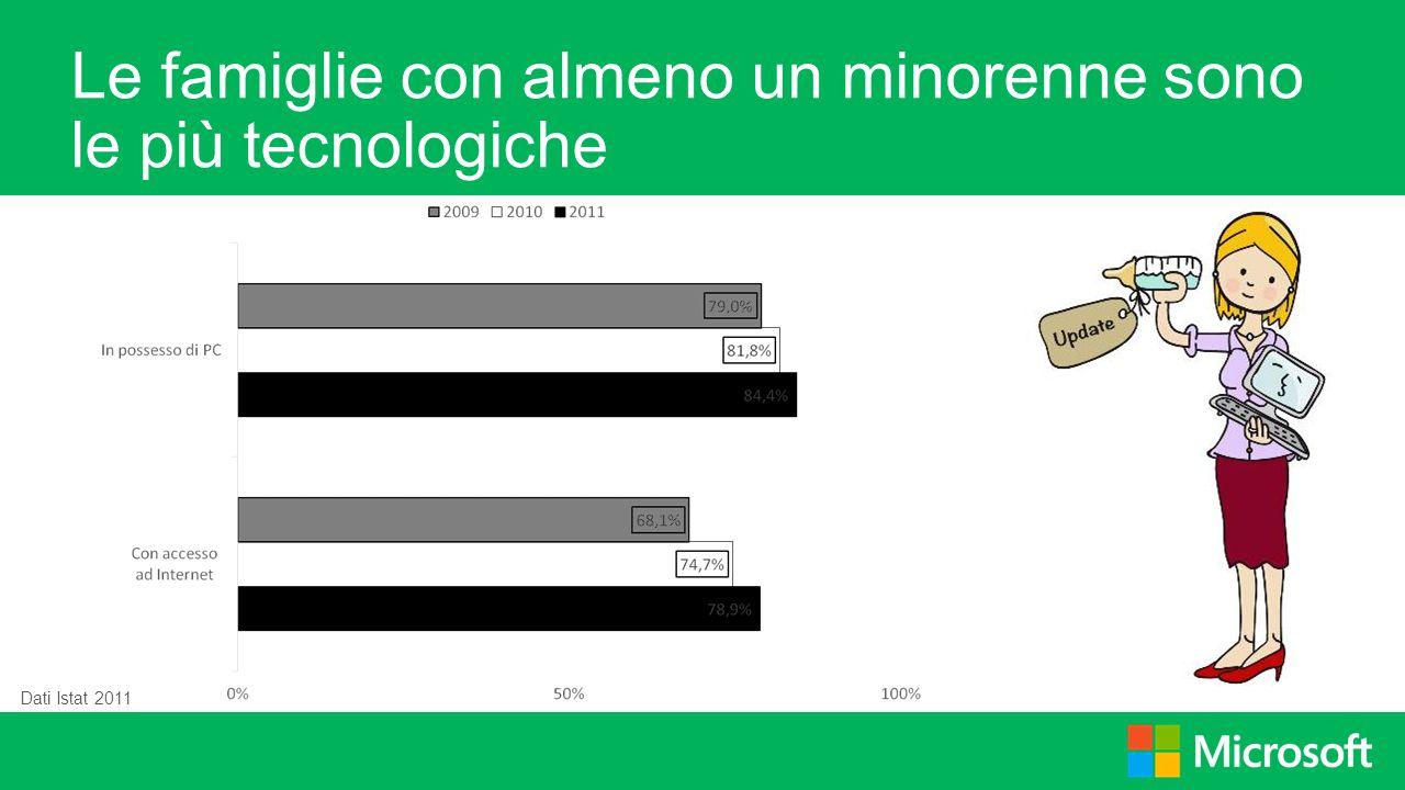 Le famiglie con almeno un minorenne sono le più tecnologiche Dati Istat 2011