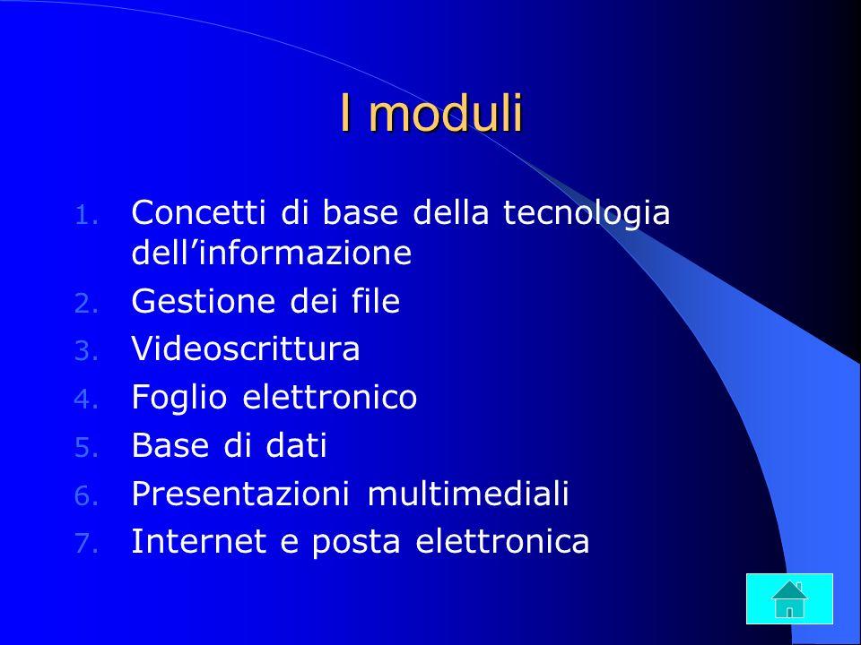 I moduli 1. Concetti di base della tecnologia dellinformazione 2. Gestione dei file 3. Videoscrittura 4. Foglio elettronico 5. Base di dati 6. Present