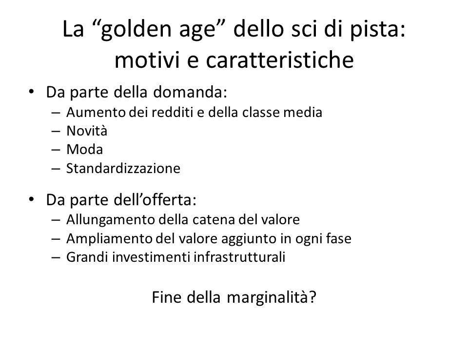 La golden age dello sci di pista: motivi e caratteristiche Da parte della domanda: – Aumento dei redditi e della classe media – Novità – Moda – Standa