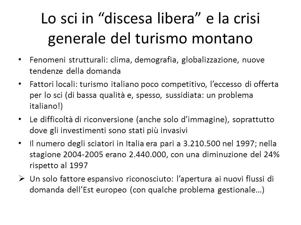 Lo sci in discesa libera e la crisi generale del turismo montano Fenomeni strutturali: clima, demografia, globalizzazione, nuove tendenze della domand