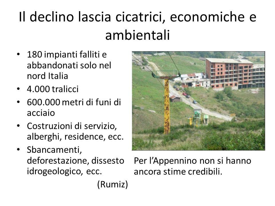 Il declino lascia cicatrici, economiche e ambientali 180 impianti falliti e abbandonati solo nel nord Italia 4.000 tralicci 600.000 metri di funi di a