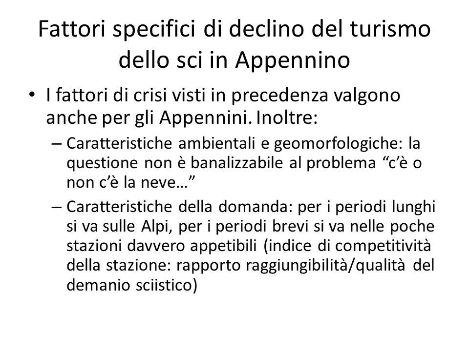 Fattori specifici di declino del turismo dello sci in Appennino I fattori di crisi visti in precedenza valgono anche per gli Appennini. Inoltre: – Car