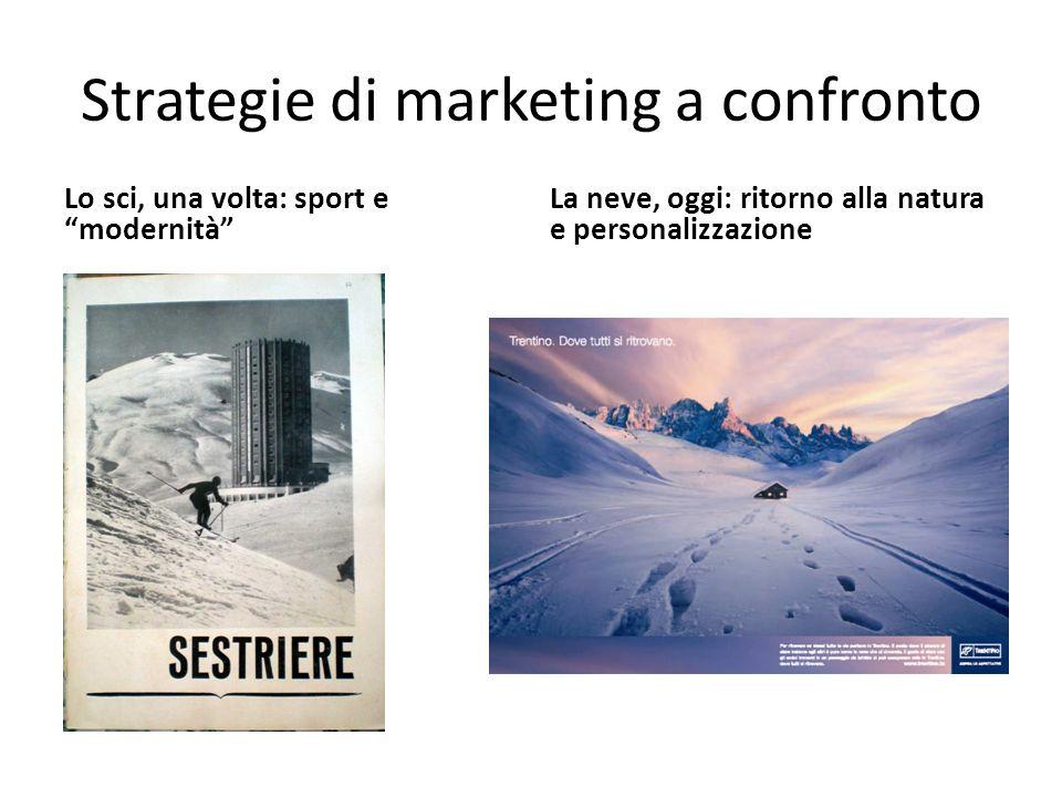 Strategie di marketing a confronto Lo sci, una volta: sport e modernità La neve, oggi: ritorno alla natura e personalizzazione