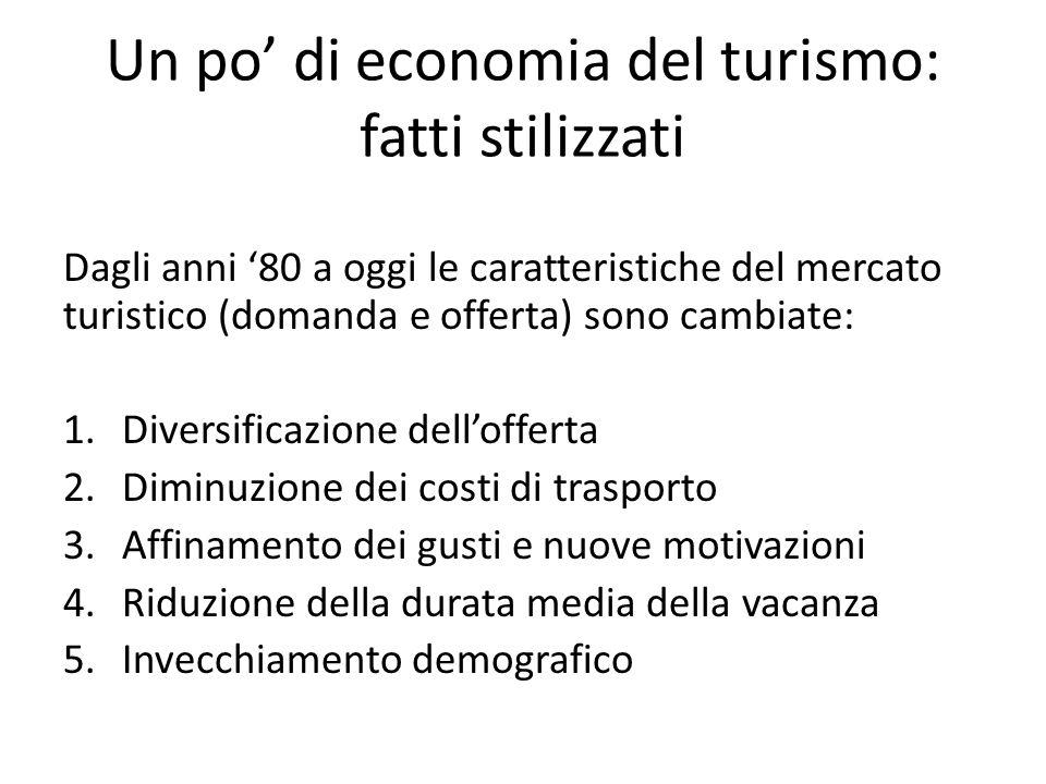 Un po di economia del turismo: fatti stilizzati Dagli anni 80 a oggi le caratteristiche del mercato turistico (domanda e offerta) sono cambiate: 1.Div