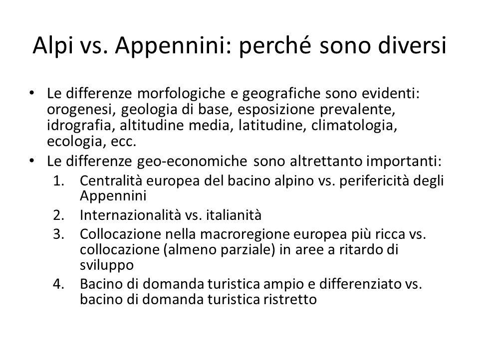 Alpi vs. Appennini: perché sono diversi Le differenze morfologiche e geografiche sono evidenti: orogenesi, geologia di base, esposizione prevalente, i