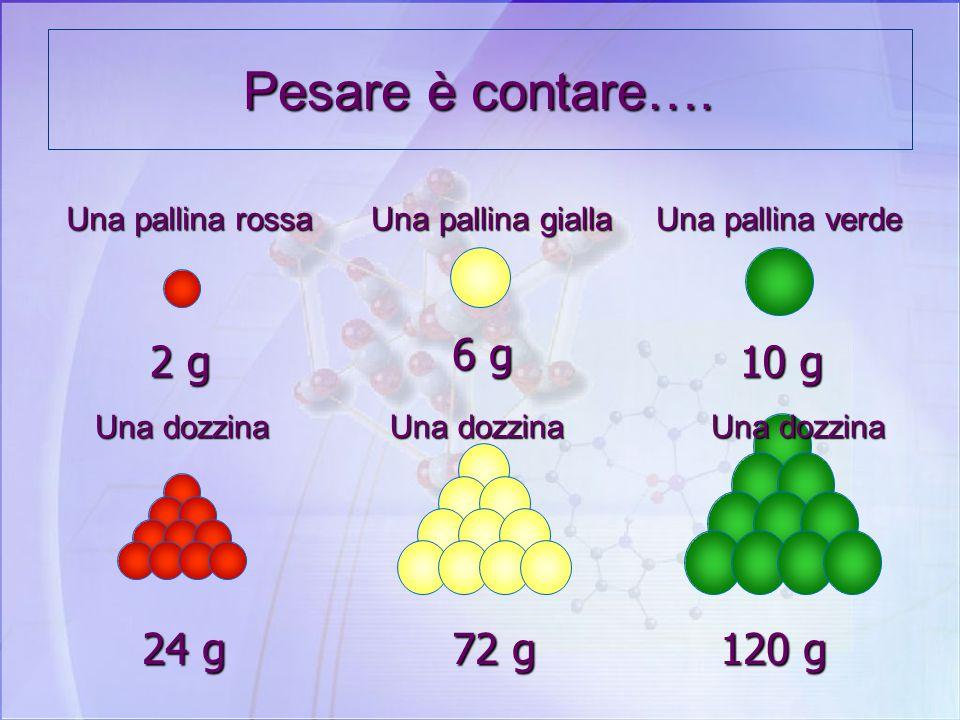 Pesare è contare…. Una pallina rossa pesa 2 g … e 10 palline ? 2 g 20 g … Quante palline ci sono in 46 g ? 23 palline