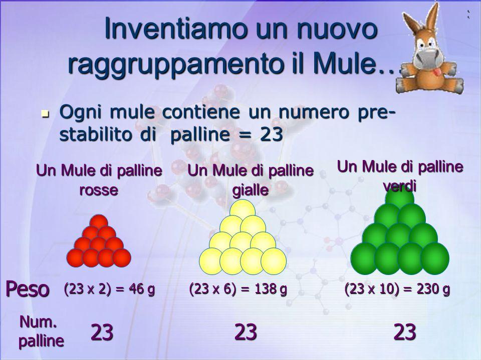 Pesare è contare…. Una pallina rossa 2 g 24 g Una dozzina Una pallina gialla 6 g Una dozzina 72 g Una pallina verde 10 g 120 g Una dozzina