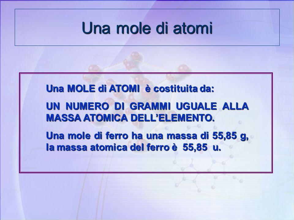 Ciascun campione è costituito da 1 mole di atomi del rispettivo elemento: 32 g di zolfo, 201 g di mercurio, 207 g di piombo, 64 g di rame, 12 g di car