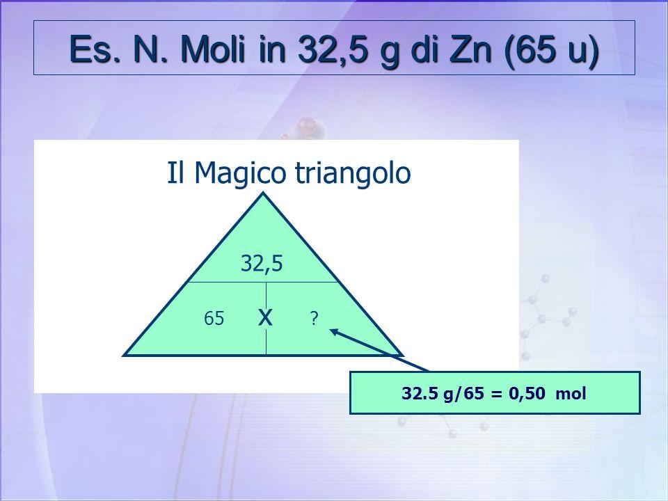 Es. N. Moli in 32,5 g di Zn (65 u) Il Magico triangolo x Massa M.A.r.? Numero di moli =?