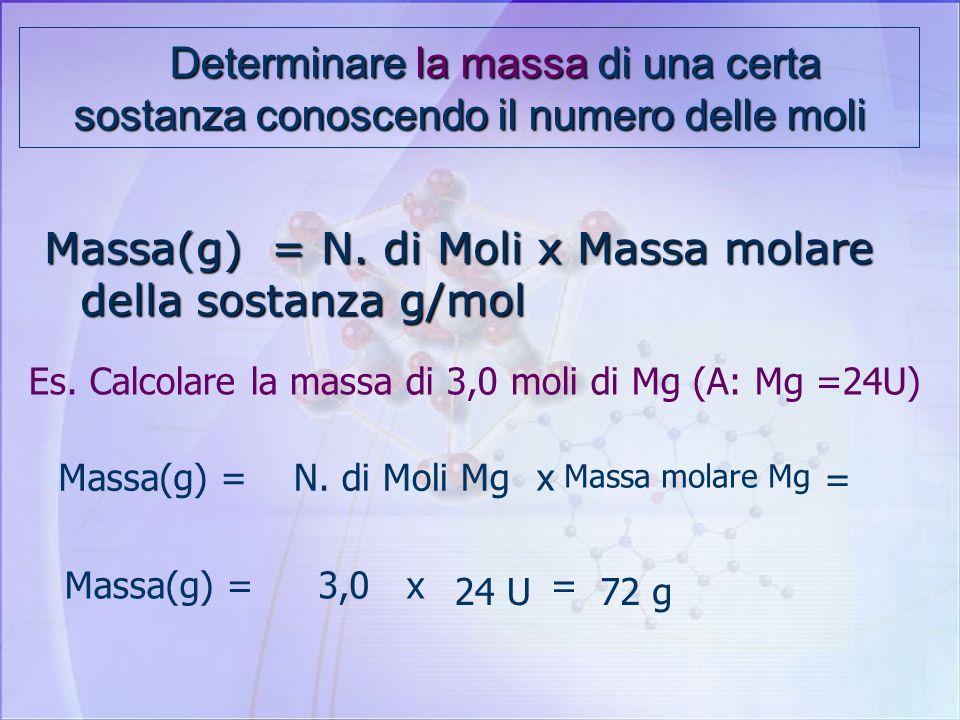 Es. N. Moli in 32,5 g di Zn (65 u) Il Magico triangolo x 32,5 65? 32.5 g/65 = 0,50 mol