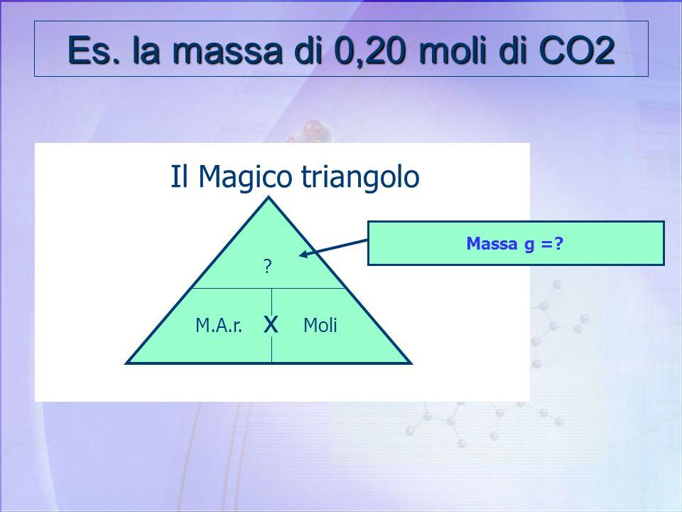 Determinare la massa di una certa sostanza conoscendo il numero delle moli Massa(g) = N. di Moli x Massa molare della sostanza g/mol Es. Calcolare la