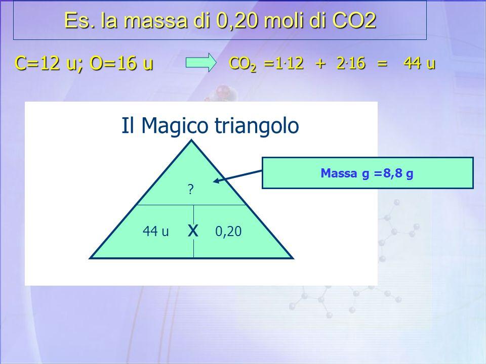 Es. la massa di 0,20 moli di CO2 Il Magico triangolo x ? M.A.r.Moli Massa g =?