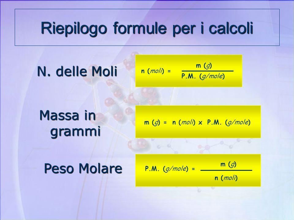Es. la massa di 0,20 moli di CO2 Il Magico triangolo x ? 44 u0,20 Massa g =8,8 g C=12 u; O=16 u CO 2 =1. 12 + 2. 16 = 44 u