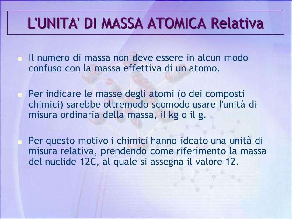 L'UNITA' DI MASSA ATOMICA (abbreviazioni u.m.a. oppure u) corrisponde alla dodicesima parte della massa dell'isotopo 12 del carbonio.