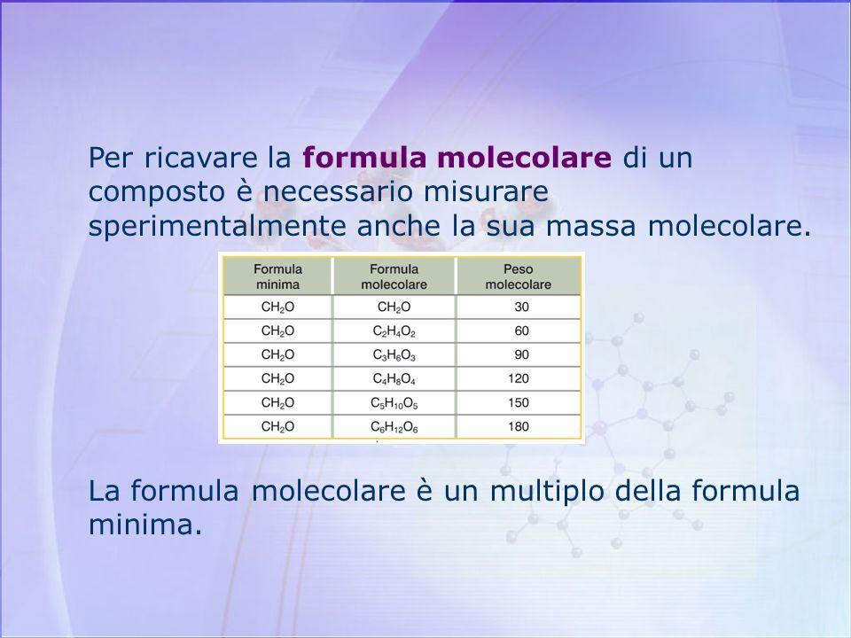La composizione % in peso di un composto è 69.9% ferro e 30.1% ossigeno; la sua massa molare è 159.7 g/mol. Determinare la formula molecolare del comp