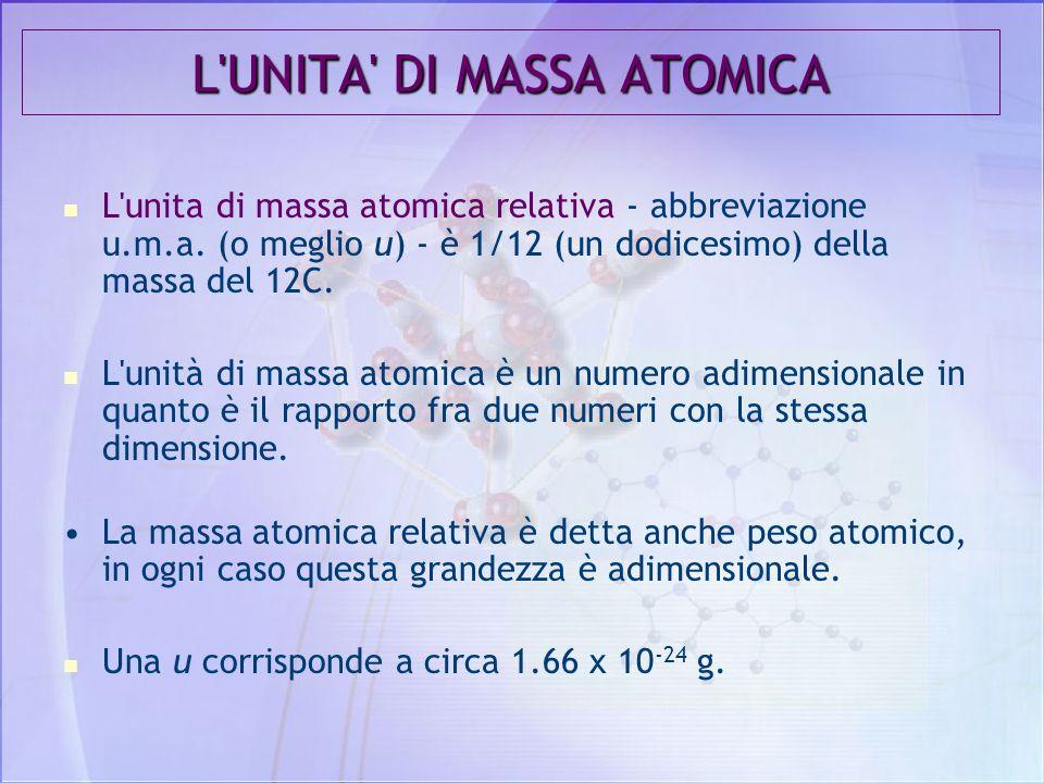L'UNITA' DI MASSA ATOMICA Relativa Il numero di massa non deve essere in alcun modo confuso con la massa effettiva di un atomo. Per indicare le masse