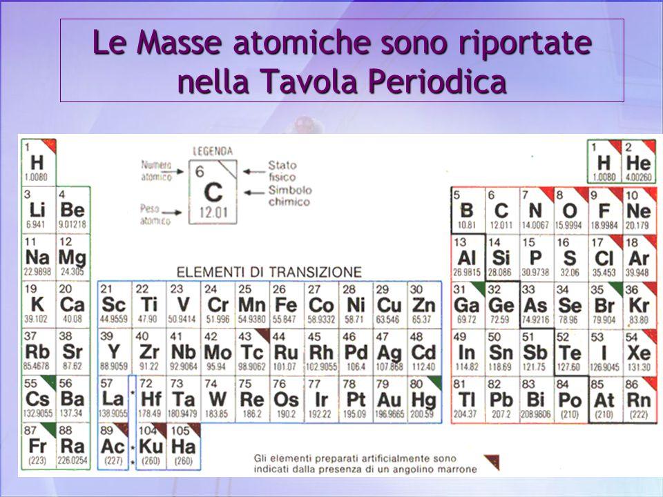 Massa atomica relativa Il caso del fosforo Il fosforo è un elemento mononuclidico, è cioè costituito esclusivamente dal nuclide 31P. La massa atomica