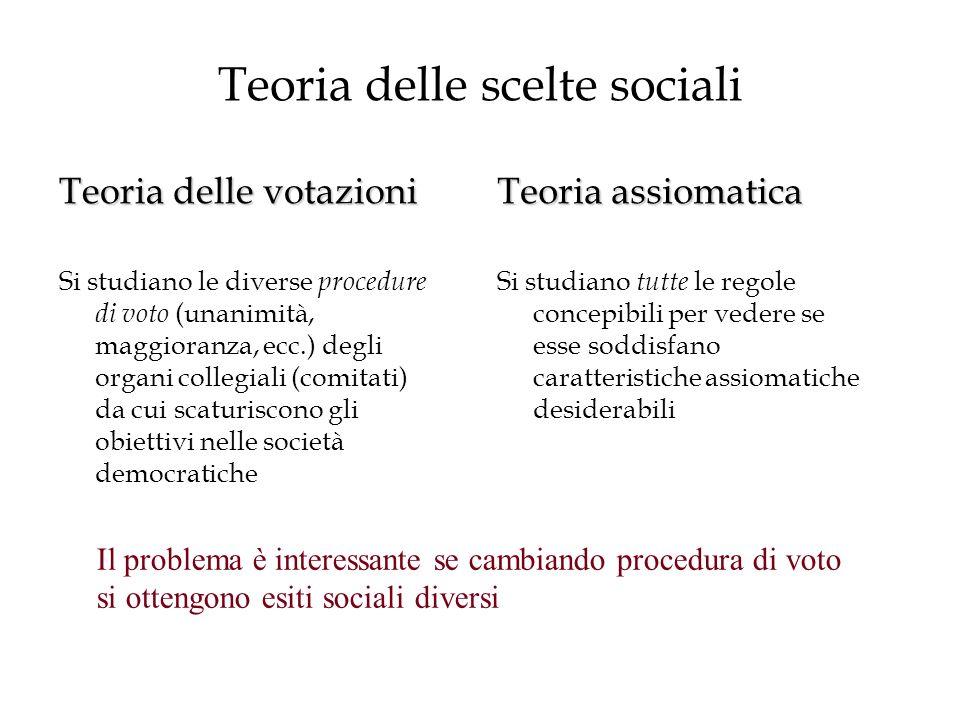 Teoria delle scelte sociali Teoria delle votazioni Si studiano le diverse procedure di voto (unanimità, maggioranza, ecc.) degli organi collegiali (co