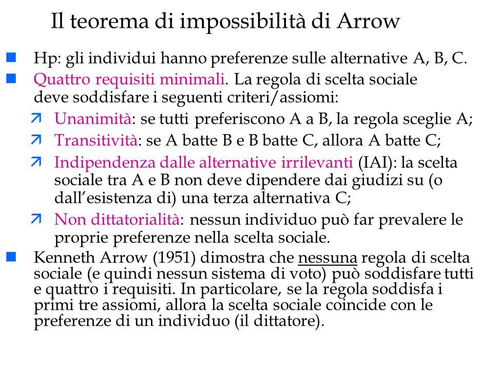 Il teorema di impossibilità di Arrow nHp: gli individui hanno preferenze sulle alternative A, B, C. nQuattro requisiti minimali. La regola di scelta s