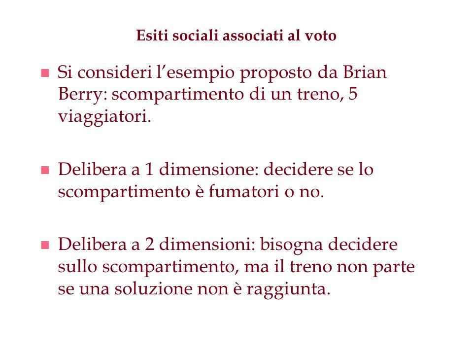 Esiti sociali associati al voto n Si consideri lesempio proposto da Brian Berry: scompartimento di un treno, 5 viaggiatori. n Delibera a 1 dimensione: