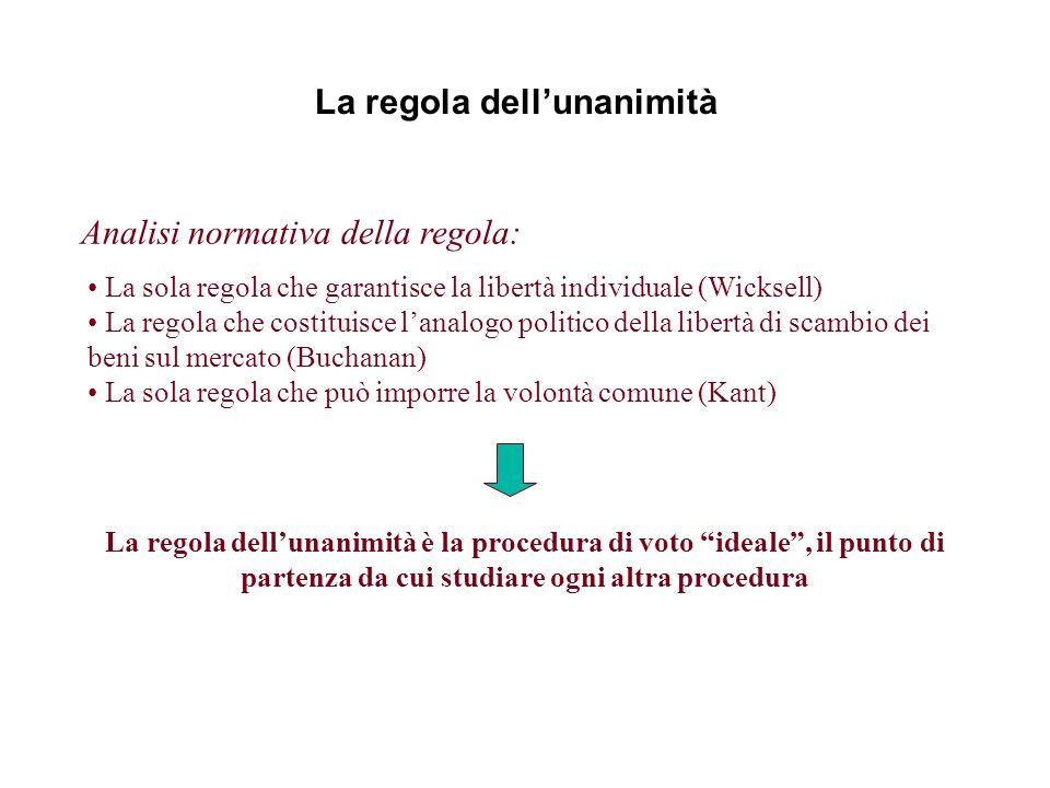 La regola dellunanimità Analisi normativa della regola: La sola regola che garantisce la libertà individuale (Wicksell) La regola che costituisce lana