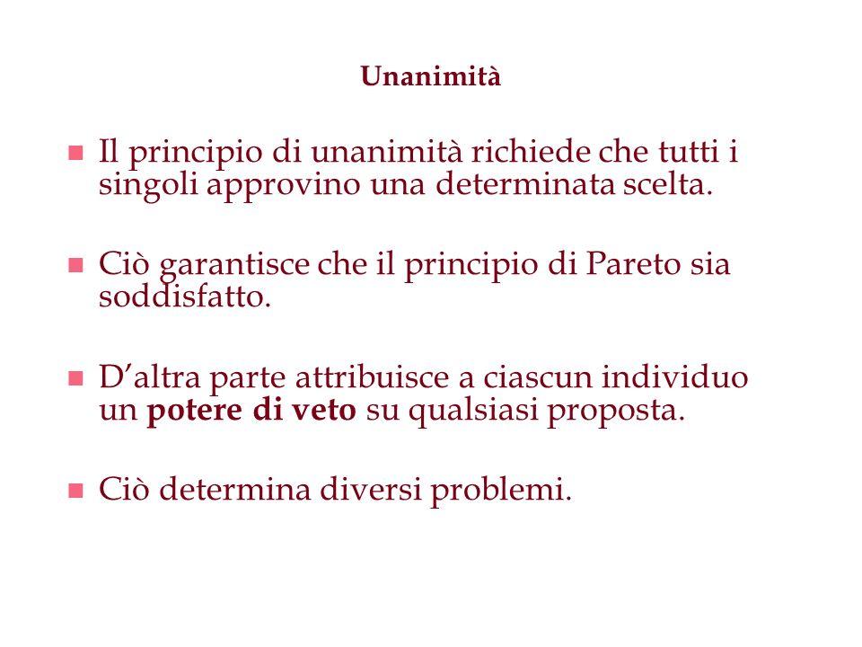 Unanimità n Il principio di unanimità richiede che tutti i singoli approvino una determinata scelta. n Ciò garantisce che il principio di Pareto sia s