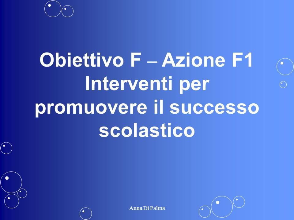 Obiettivo F – Azione F1 Interventi per promuovere il successo scolastico Anna Di Palma