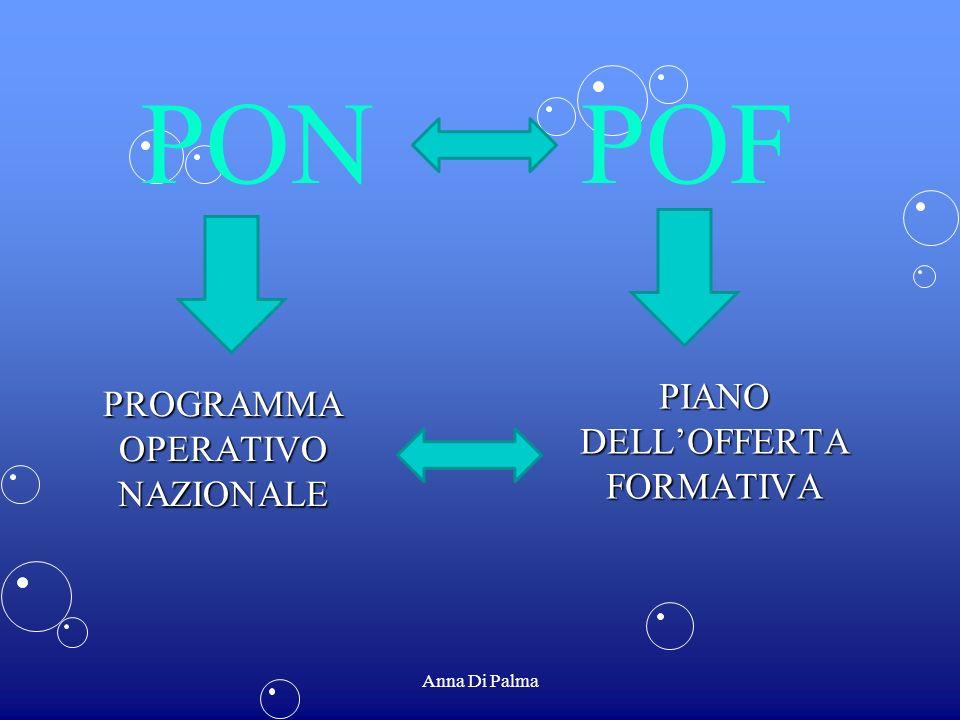 PON POF PROGRAMMA OPERATIVO NAZIONALE PIANO DELLOFFERTA FORMATIVA Anna Di Palma