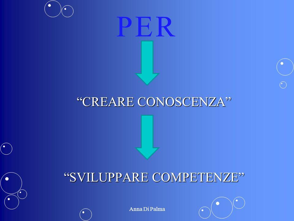 PER CREARE CONOSCENZA SVILUPPARE COMPETENZE Anna Di Palma