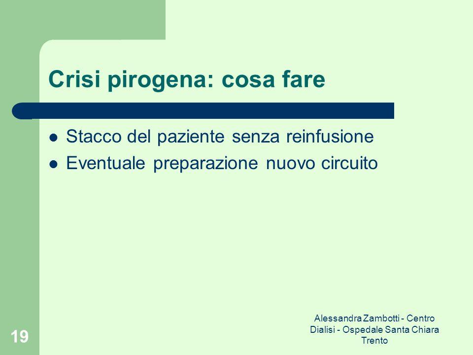 Alessandra Zambotti - Centro Dialisi - Ospedale Santa Chiara Trento 19 Crisi pirogena: cosa fare Stacco del paziente senza reinfusione Eventuale prepa