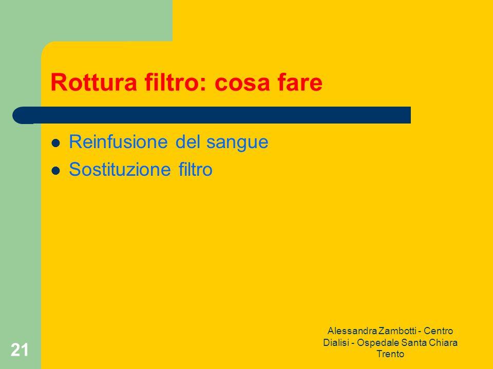 Alessandra Zambotti - Centro Dialisi - Ospedale Santa Chiara Trento 21 Rottura filtro: cosa fare Reinfusione del sangue Sostituzione filtro