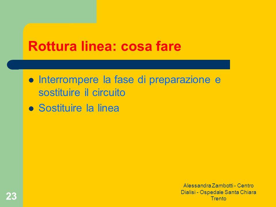 Alessandra Zambotti - Centro Dialisi - Ospedale Santa Chiara Trento 23 Rottura linea: cosa fare Interrompere la fase di preparazione e sostituire il c