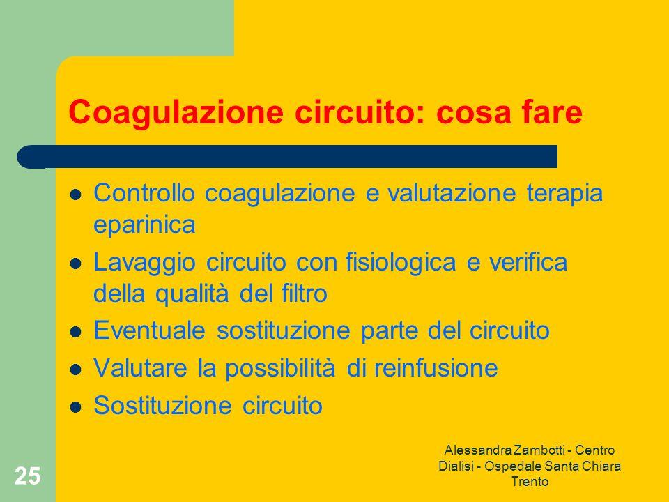 Alessandra Zambotti - Centro Dialisi - Ospedale Santa Chiara Trento 25 Coagulazione circuito: cosa fare Controllo coagulazione e valutazione terapia e