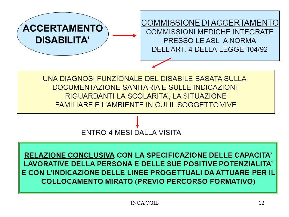 INCA CGIL12 ACCERTAMENTO DISABILITA COMMISSIONE DI ACCERTAMENTO COMMISSIONI MEDICHE INTEGRATE PRESSO LE ASL A NORMA DELLART. 4 DELLA LEGGE 104/92 UNA