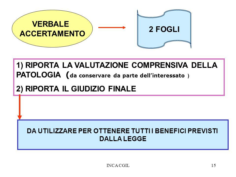 INCA CGIL15 VERBALE ACCERTAMENTO 1) RIPORTA LA VALUTAZIONE COMPRENSIVA DELLA PATOLOGIA ( da conservare da parte dellinteressato ) 2) RIPORTA IL GIUDIZ