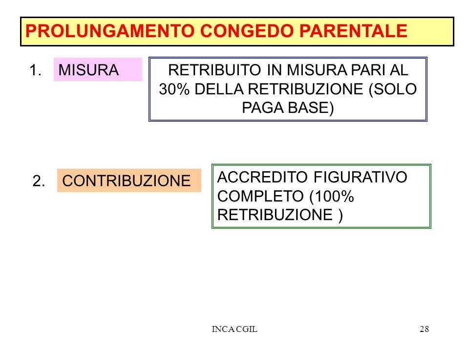 INCA CGIL28 PROLUNGAMENTO CONGEDO PARENTALE 1.MISURA RETRIBUITO IN MISURA PARI AL 30% DELLA RETRIBUZIONE (SOLO PAGA BASE) 2.CONTRIBUZIONE ACCREDITO FI