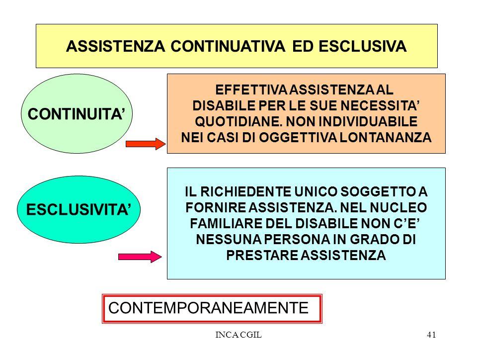 INCA CGIL41 ASSISTENZA CONTINUATIVA ED ESCLUSIVA CONTINUITA EFFETTIVA ASSISTENZA AL DISABILE PER LE SUE NECESSITA QUOTIDIANE. NON INDIVIDUABILE NEI CA