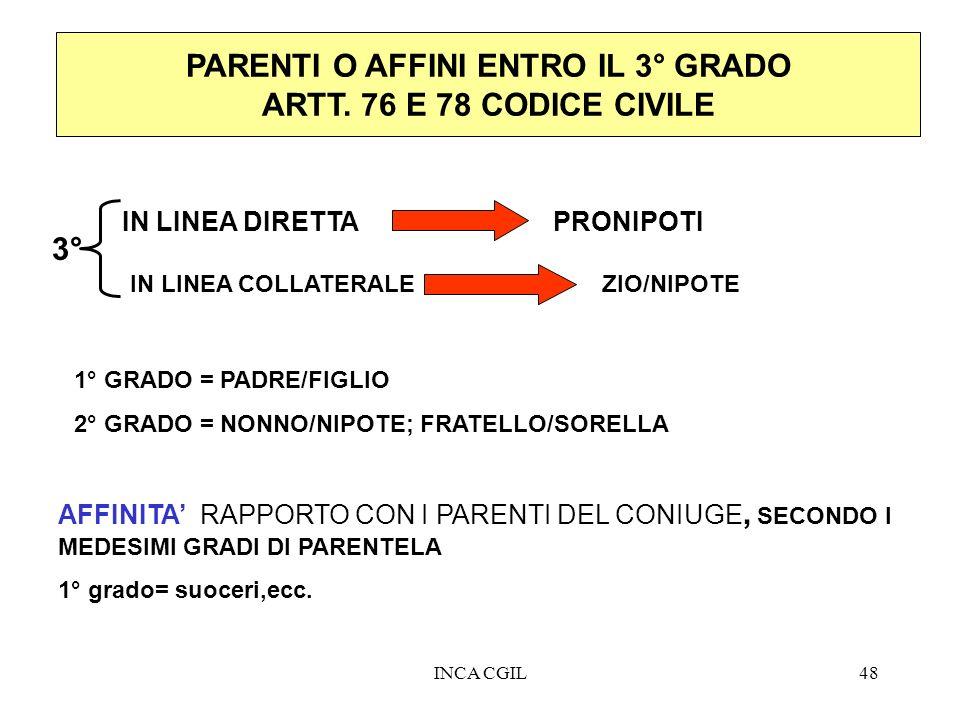 INCA CGIL48 PARENTI O AFFINI ENTRO IL 3° GRADO ARTT. 76 E 78 CODICE CIVILE IN LINEA DIRETTA PRONIPOTI IN LINEA COLLATERALE ZIO/NIPOTE 1° GRADO = PADRE
