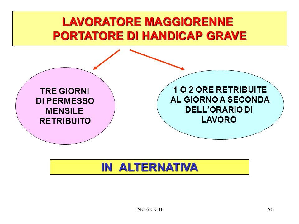 INCA CGIL50 LAVORATORE MAGGIORENNE PORTATORE DI HANDICAP GRAVE TRE GIORNI DI PERMESSO MENSILE RETRIBUITO 1 O 2 ORE RETRIBUITE AL GIORNO A SECONDA DELL